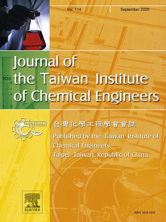 Article by Khazar University scholar published inInternational Scientific Journal